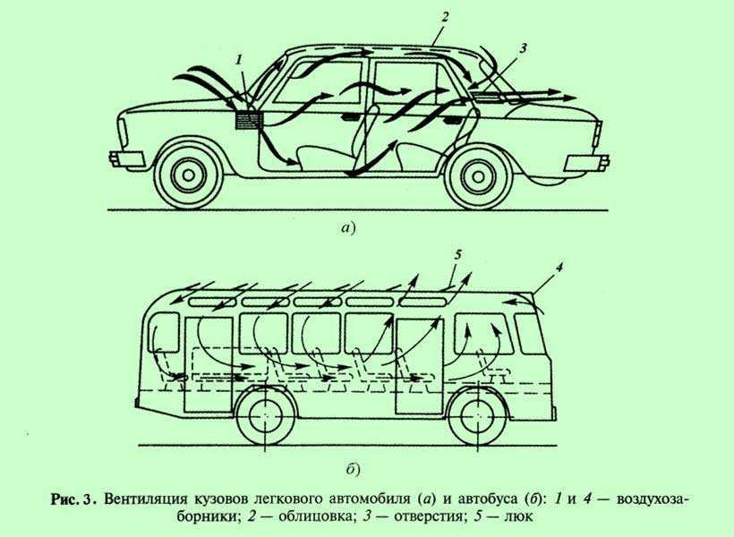 Электрическая схема включения вентилятора охлаждения