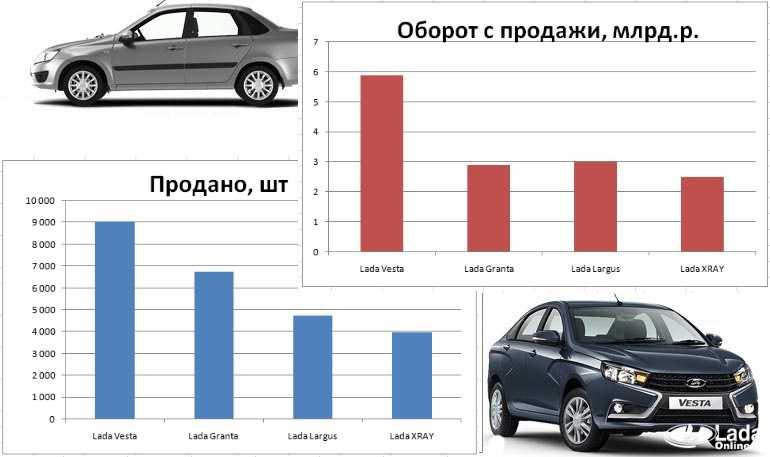Диагностирование электронных систем управления | диагностирование автомобиля