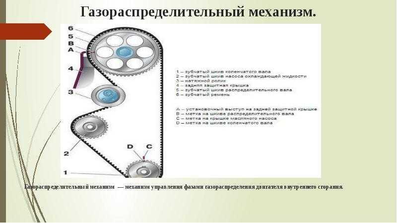 Газораспределительный механизм (грм): устройство, принцип работы и назначении, основные неисправности, способы диагностики и ремонта