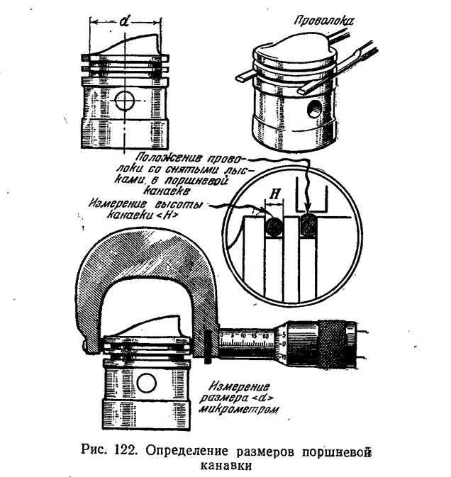 Поршень двигателя: конструктивные особенности