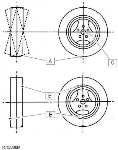 Балансировка колес своими руками ( 11 фото )