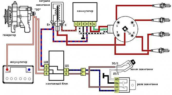 Неисправности бесконтактной системы зажигания автомобилей ваз 2108, 2109, 21099