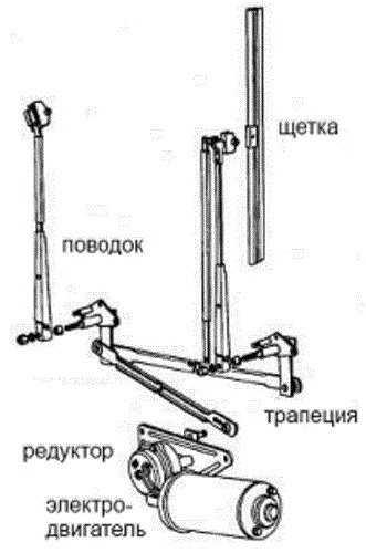 Стеклоочистители: устройство и принцип работы