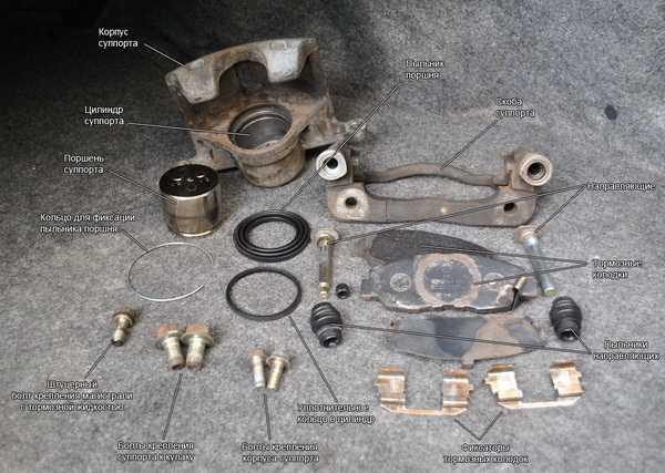 Как разработать тормозной суппорт