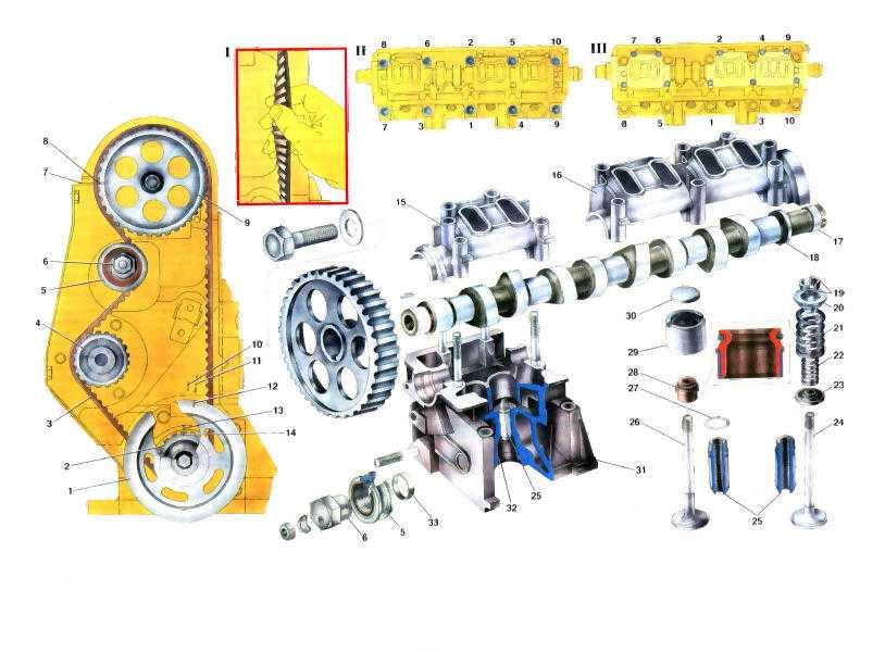 Детали газораспределительного механизма - газораспределительный механизм - двигатель - автомобиль