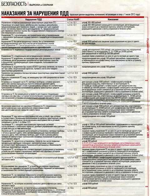 Как посмотреть ранее оплаченные штрафы гибдд, как проверить и посмотреть архив старых штрафов   shtrafy-gibdd.ru