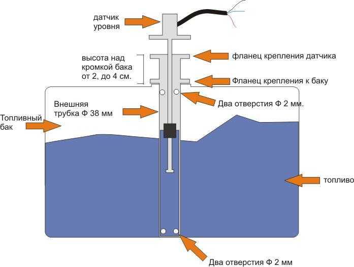 Датчик топлива неправильно показывает уровень топлива в баке или не работает
