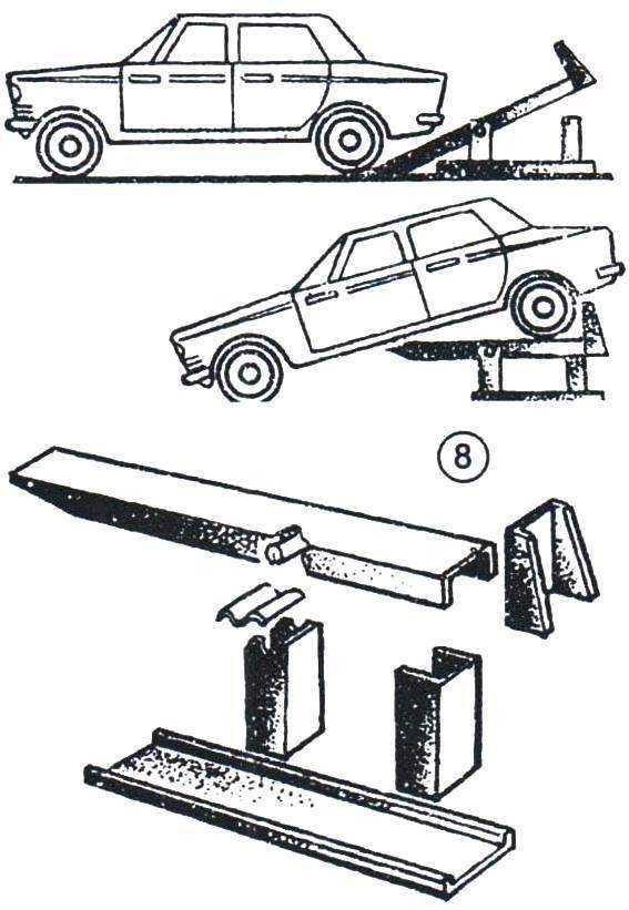 Основные автомобильные инструменты. перечень