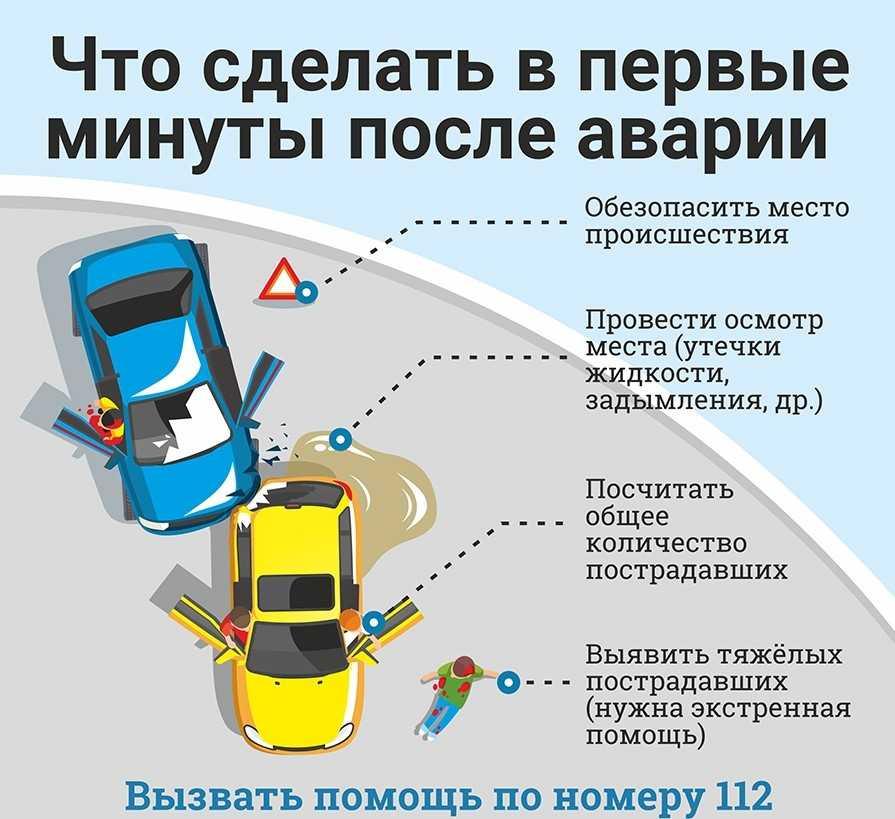 Последовательность действий водителя при оформлении дтп