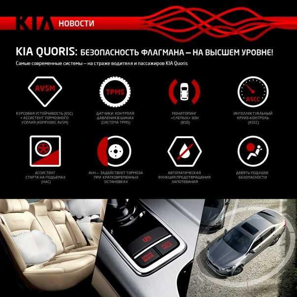 Активная безопасность автомобиля. системы активной безопасности автомобиля