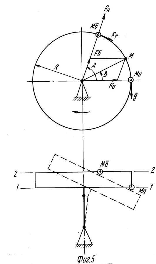 Методические указания по динамической балансировке роторов гтк-10-4