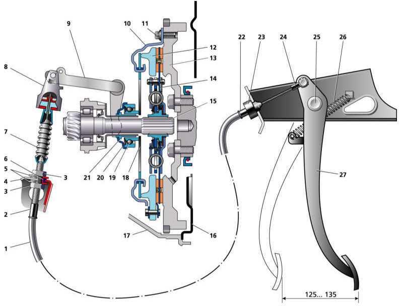 Почему тугая педаль тормоза на ваз 2110 - авто журнал avtosteklo-volgograd34.ru