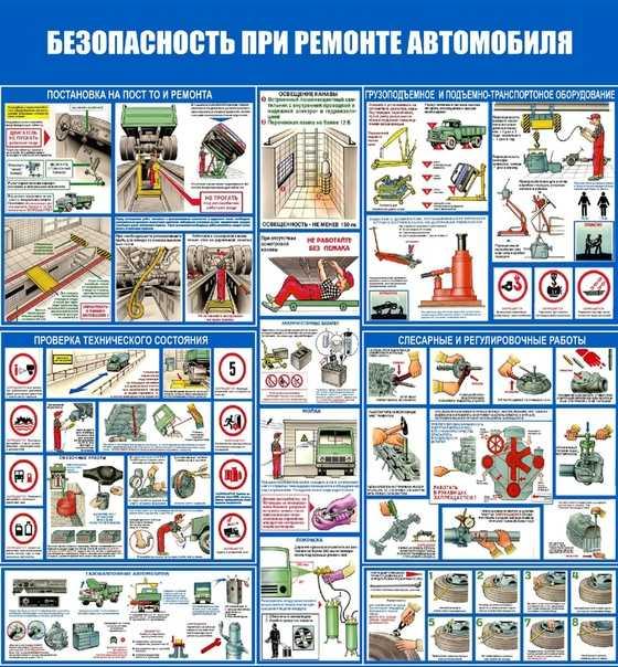 Инструкция по охране труда для автоэлектрика в формате word