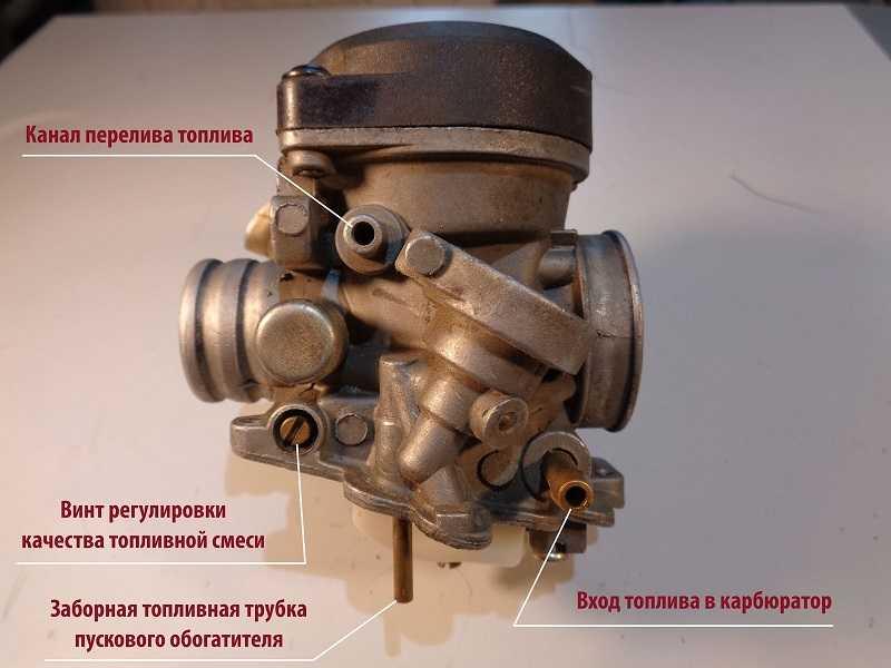 Настройка карбюратора скутера 139 qmb
