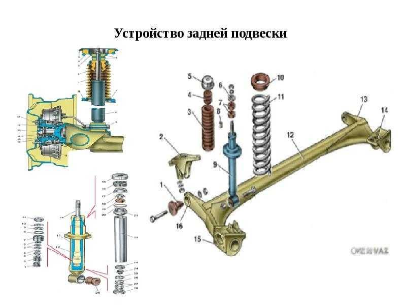 Схема ремонта подвески автомобиля