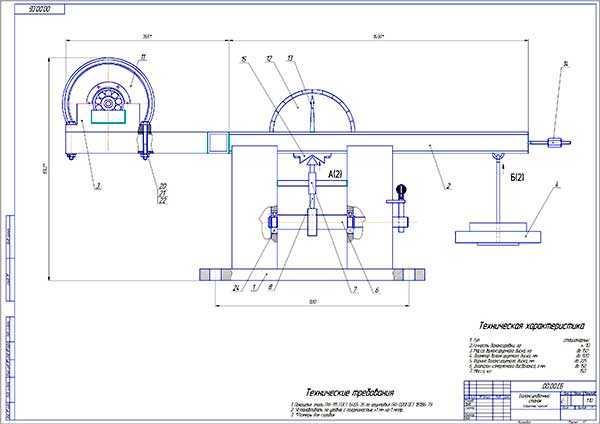 Балансировка колес – важный этап шиномонтажных работ на автосервисе – схема-авто – поделки для авто своими руками