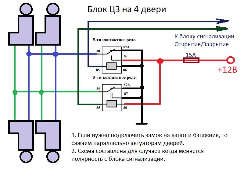 Схемы простых блокировок и посложнее.