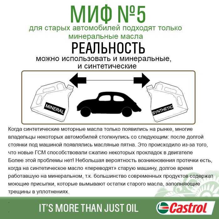 Автомобильные масла: правда и мифы