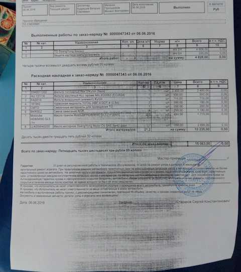 Обслуживания у официального дилера: гарантия, затраты на ремонт | avtomobilkredit.ru - все о покупке автомобиля в кредит