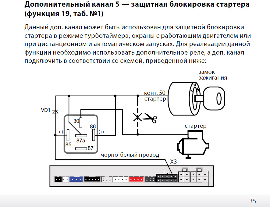Сигнализация блокирует запуск двигателя: что делать?