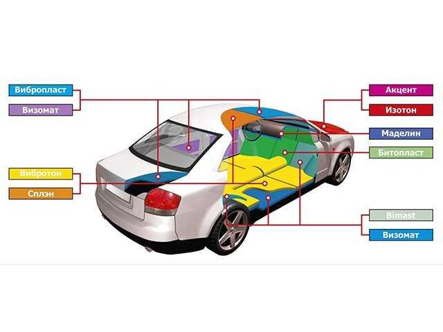 Как сделать шумоизоляцию автомобиля своими руками