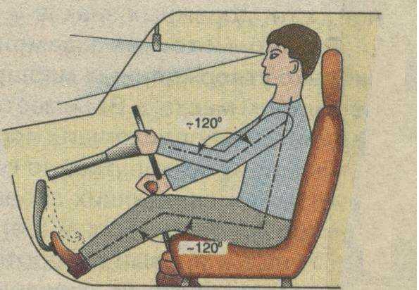 Какое положение тела нужно принять, сидя за рулем