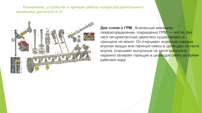 Техническое обслуживание и ремонт газораспределительного механизма