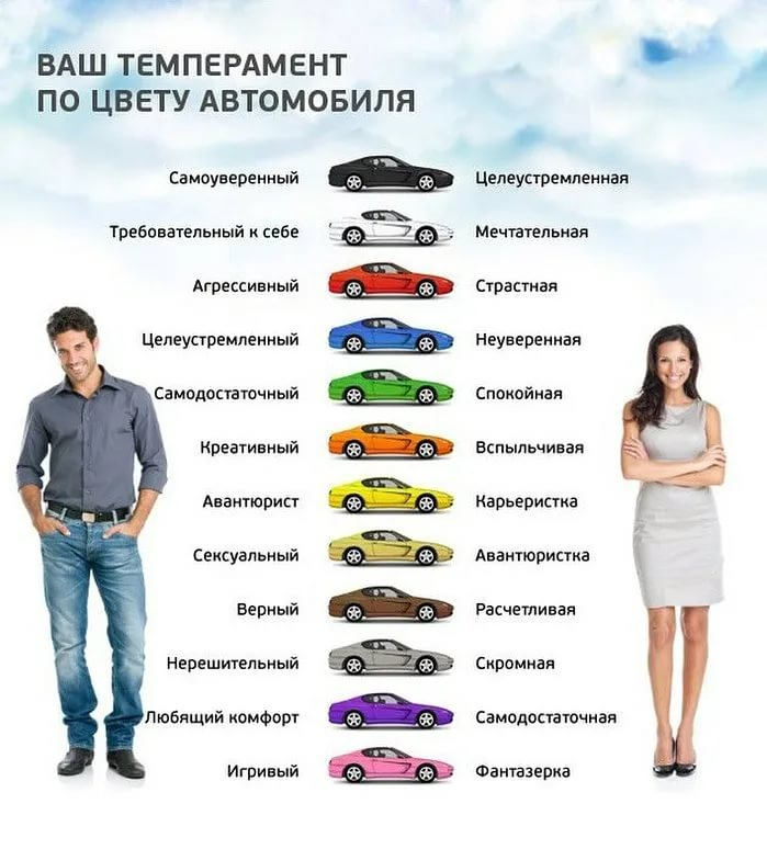 Какую машину лучше купить девушке - топ 10 женских авто