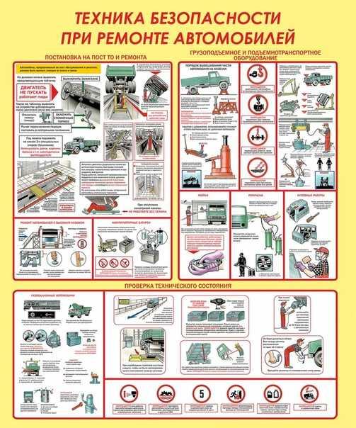 Инструкция по охране труда для автослесаря в формате word