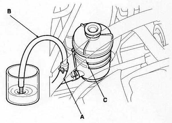 Как поменять жидкость в гидроусилителе