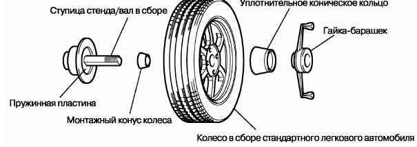 Все о балансировке карданных валов своими руками. важные моменты и рекомендации renoshka.ru