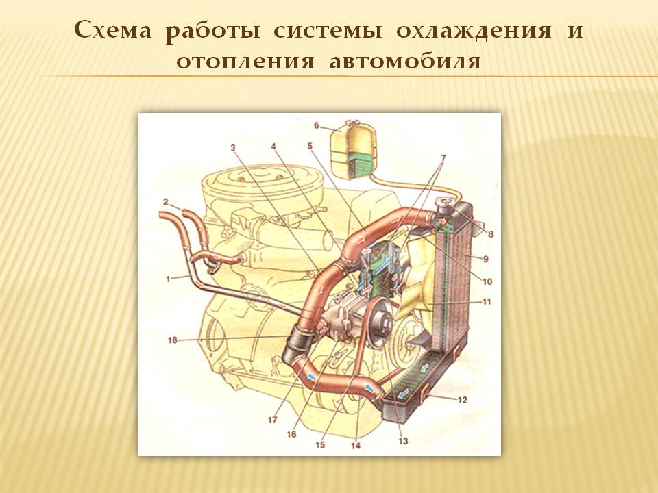 Схема подключения вентилятора на радиаторе