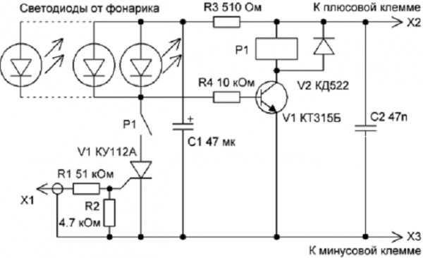 Пособие по изготовлению стробоскопа для установки зажигания (уоз) своими руками