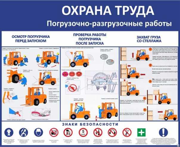 Плакат на тему правила безопасности в автомобиле. правила безопасности в автомобиле, поезде