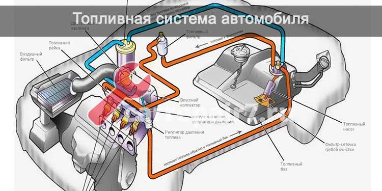 Замена топливных форсунок. алгоритм действий. регулировка форсунок дизельного двигателя