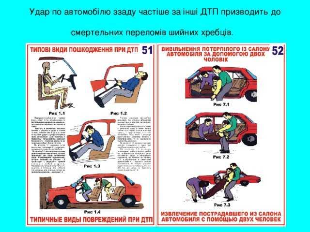 Когда можно ремонтировать автомобиль после дтп пострадавшему?