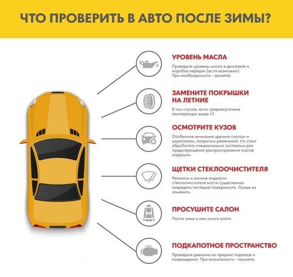 Полезные лайфхаки для автомобилистов: топ-10