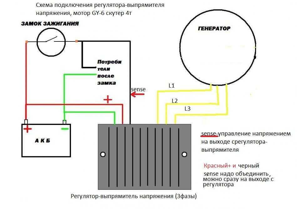 Проверка и замена коммутатора на автомобиле ваз 2108, ваз 2109, ваз 21099. коммутатор зажигания ваз 2108
