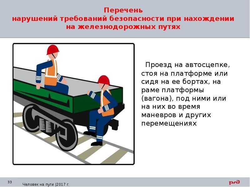 Негласные правила безопасности в автомобиле для водителя и пассажиров