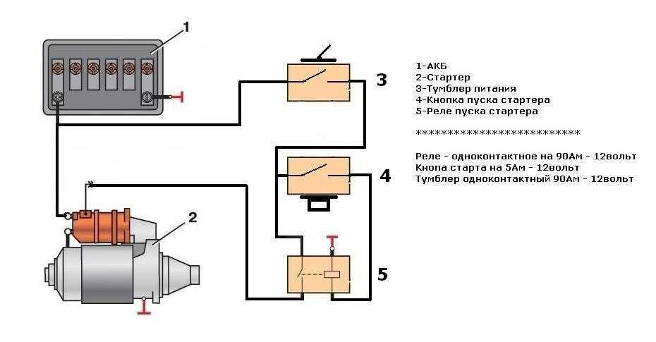 Как завести машину заблокированную сигнализацией