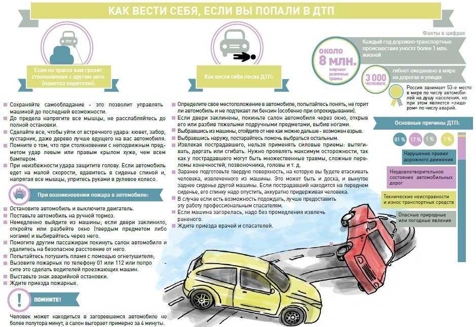 Какие повреждения автомобиля не починят по страховке