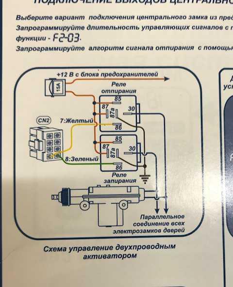 Блок центрального замка уаз патриот где находится – неисправности центрального замка уаз патриот - автозапчасти ваз - tazovod.ru