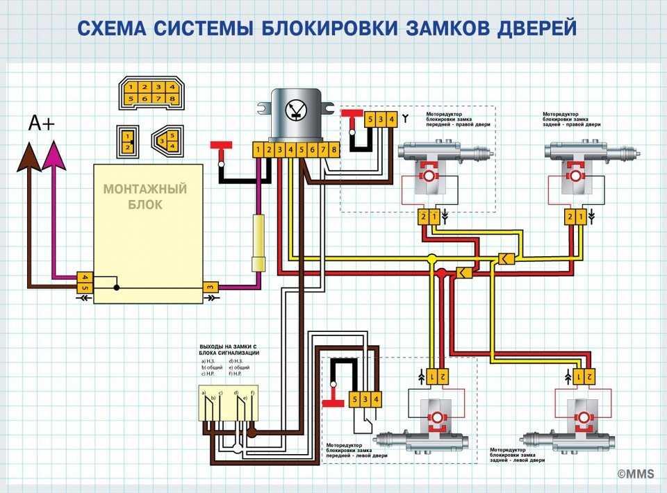 Приора блок управления электропакетом распиновка
