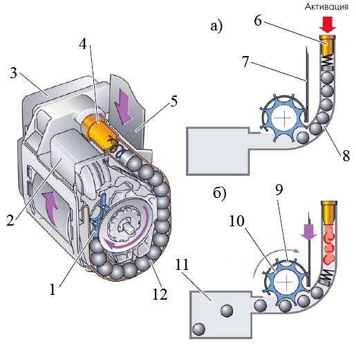 Ремень безопасности автомобиля: двух, трех, четырех, пятиточечные