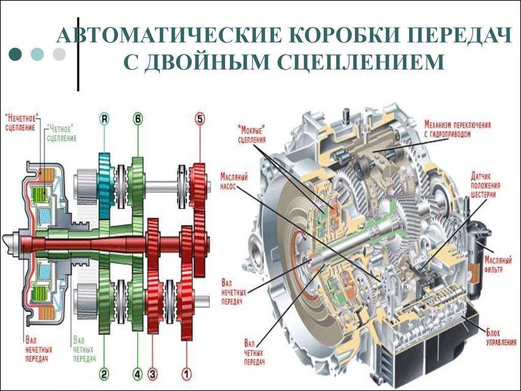 Ремонт зубчатых колес методы ремонта
