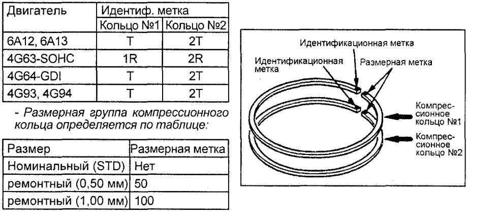 Поршневые пальцы кривошипно-шатунных механизмов