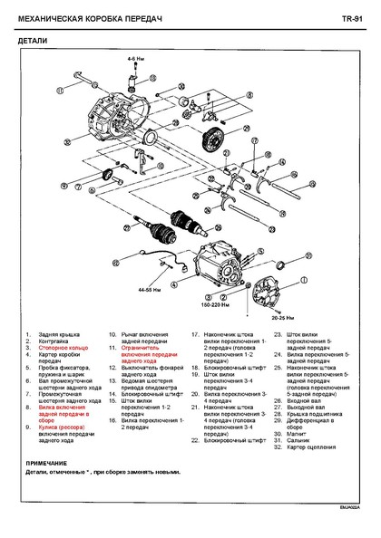 § 6. сборка зубчатых передач / учебник слесаря-сборщика