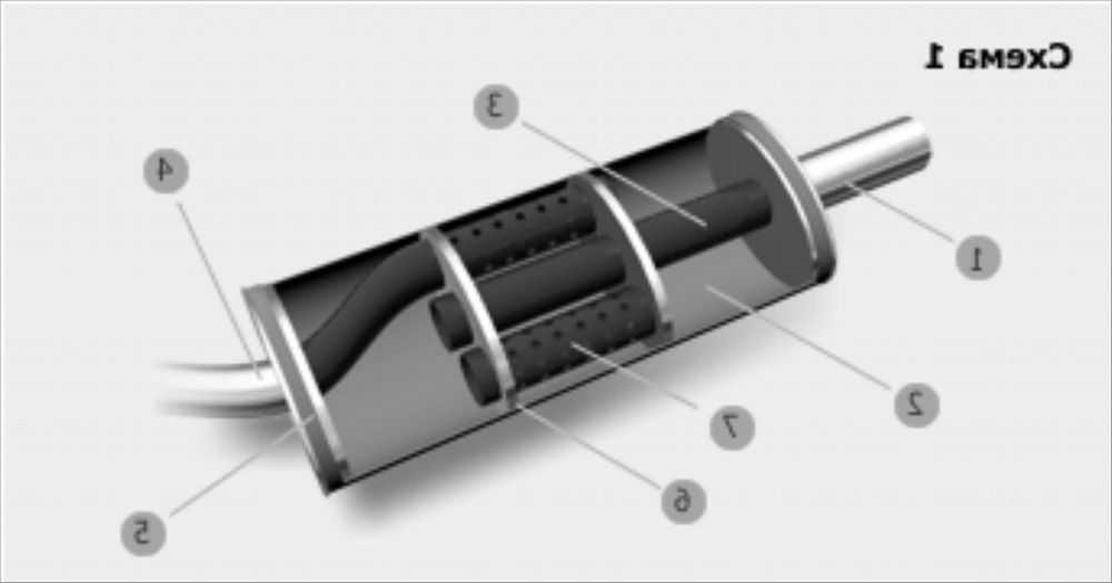 Замена катализатора на пламегаситель своими руками: плюсы и минусы, отзывы, как правильно сделать и установить » автоноватор