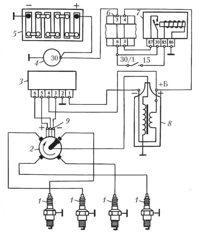 Основные неисправности системы зажигания. основные неисправности электронной бесконтактной системы зажигания.