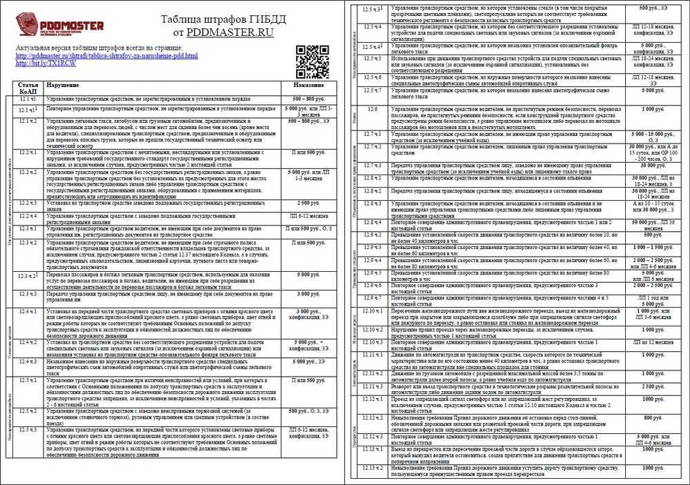 Судебная задолженность по штрафам гибдд, проверить штрафы гибдд у судебных приставов 2021   shtrafy-gibdd.ru